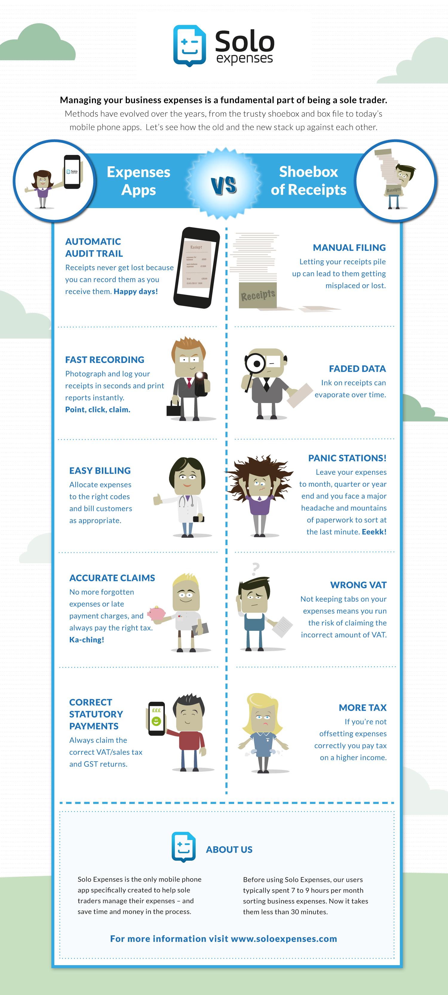 SOLO EXPENSES app versus shoebox infographic